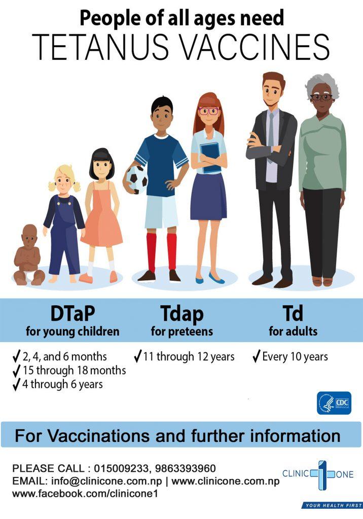 Tetanus Tdap Td Vaccine Kathmandu