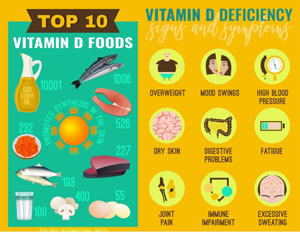 Vitamin D deficiency in nepal