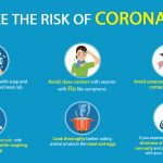 prevent against corona virus
